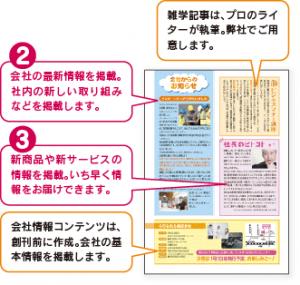 営業マンニュースレター作成の流れ2